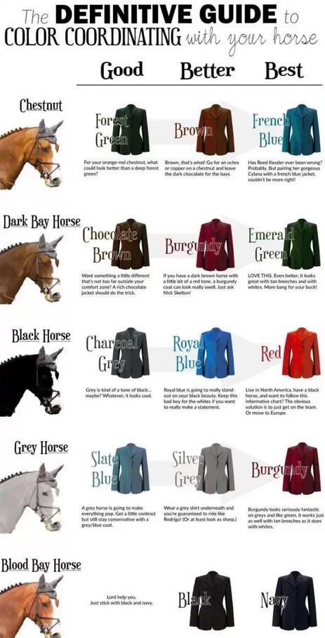 还在为马服的颜色纠结? 一张图告诉你怎样搭配最好看